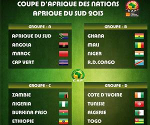 Calendrier de la coupe d 39 afrique des nations orga directinfo - Coupe d afrique des nation ...