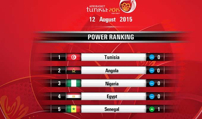 afrobasket2015-classement-01